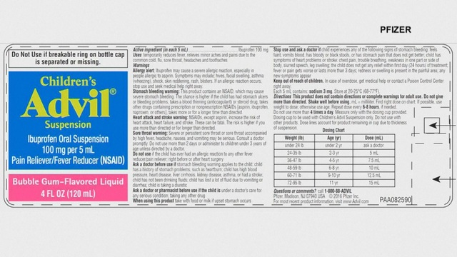 Pfizer Recalls Childrens Advil Product Due To Inaccurate Dosage Cup