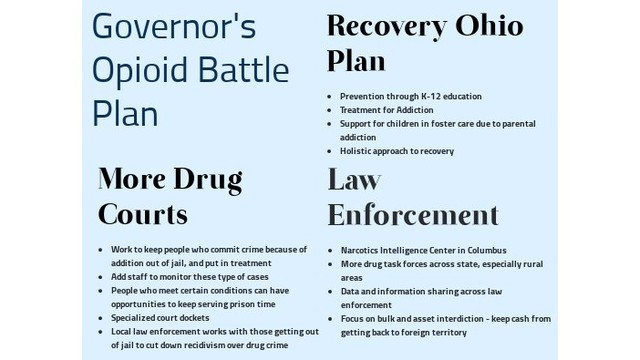 Gov  DeWine plans to take on opioids, addiction from all angles